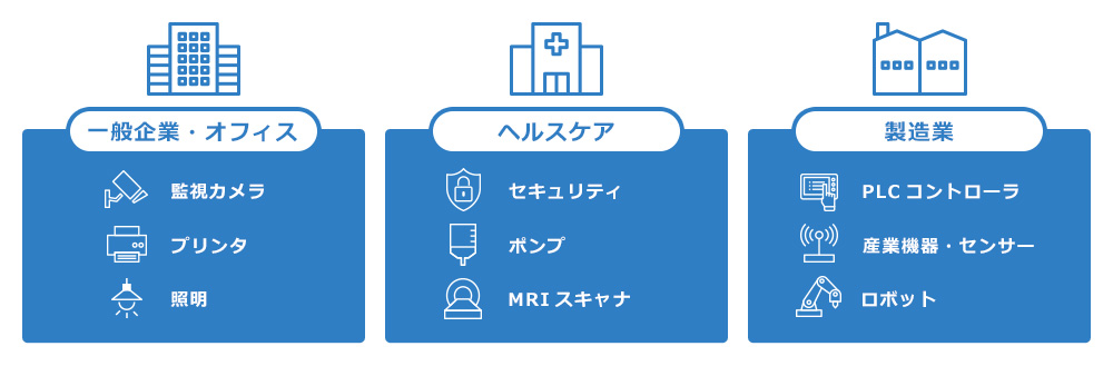 ネットワーク上にある全てのIoTデバイスに対応